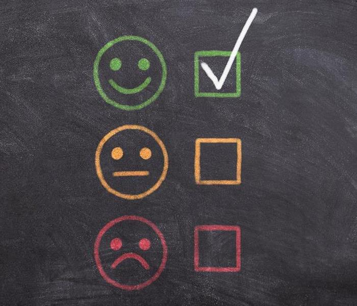 chalkboard with green, red, yellow faces  for  reviews